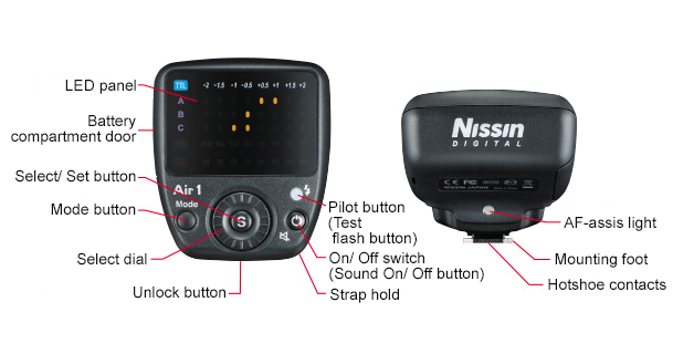NISSIN Commander Air 1 Sony